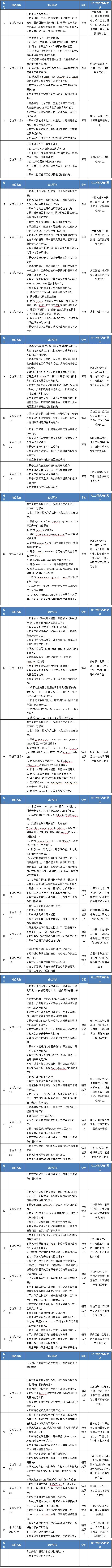 http://bbs.xiaoyuanshenghuo.com.cn/data/attachment/forum/201910/09/205108bb4pz9d5alo7lb77.png